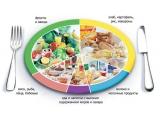 База отдыха Заимка - иконка «питание» в Самойловке